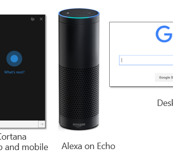aaac005c0788 How Voice Search Will Change Digital Marketing — For the Better