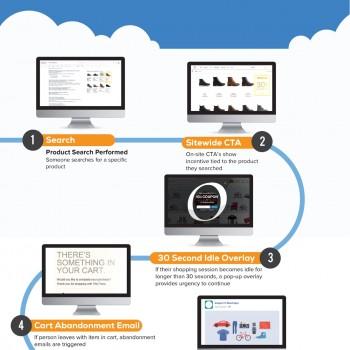DigiMarCon – Digital Marketing Conferences – Blog Small Image